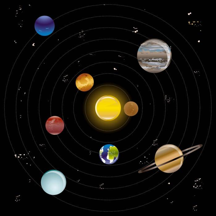 Постеры Солнечная система